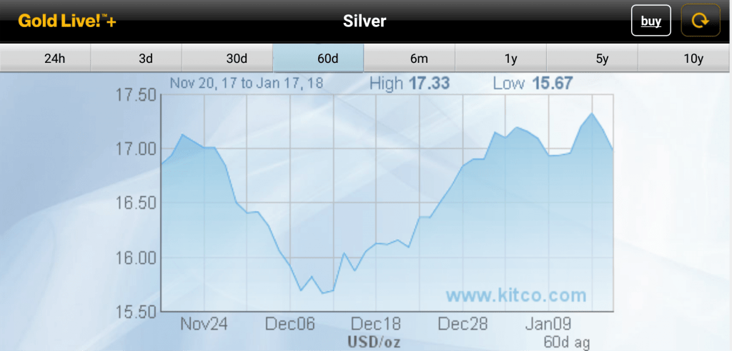 sell your silver